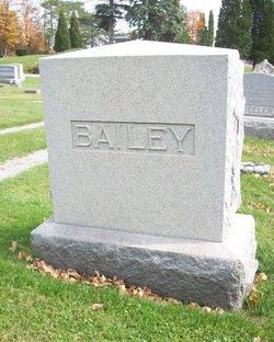 Alice S. <I>Beecher</I> Bailey