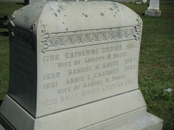Samuel M Shute