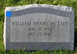 William Henry Rutter