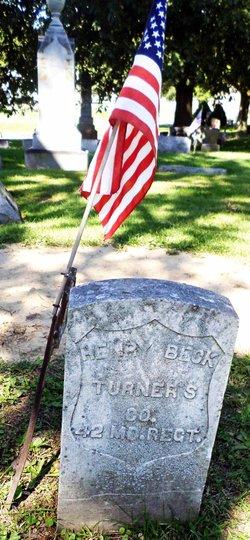 PVT Henry Beck