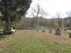 Eli Simpson Cemetery