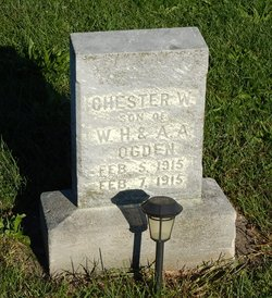 Chester W Ogden
