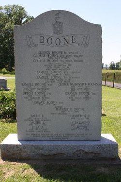 George Boone II