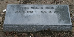 Cecil McClung Chopin