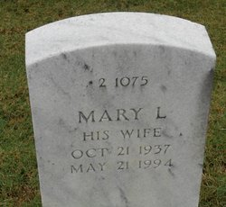 Mary L Gatewood