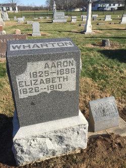 Elizabeth Clementine <I>Beckett</I> Wharton