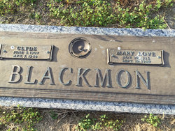 Irvin Clyde Blackmon