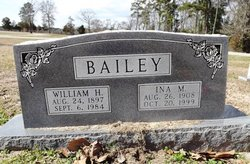 Ina M Bailey