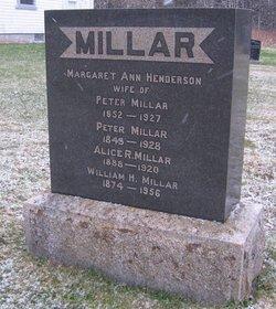Alice Rubizelle Millar