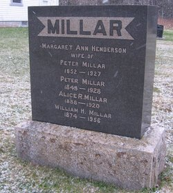 William H. Millar