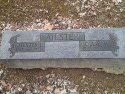 Chester Lafayette Ailster