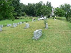 Stapleton Cemetery