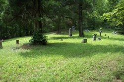 Issac Wilson Cemetery