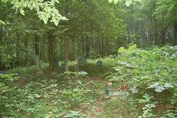 Steffey Cemetery