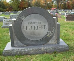 Corda <I>Fitzpatrick</I> Riffe