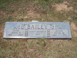 Rosa Mae <I>Collins</I> Bailey