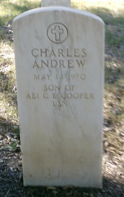 Charles Andrew Cooper