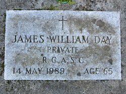 James William Day