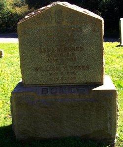 John Wesley Bones