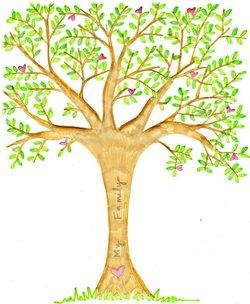 The Family Genealogist