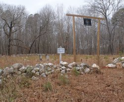 Gills Creek Cemetery
