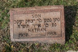 Nathan Kuff