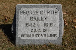 George Curtis Bailey