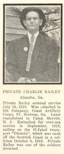 PVT Charlie S Railey