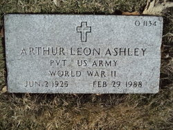Arthur Leon Ashley