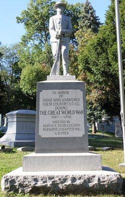 Memorial to Great World War