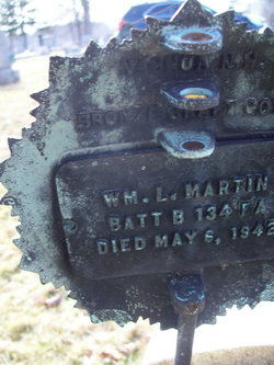 William Leverett Martin