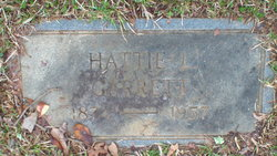 Hattie Garrett