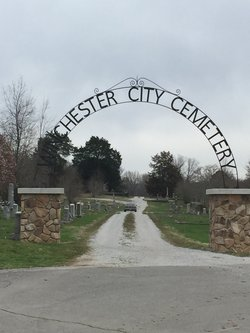 Winchester City Cemetery
