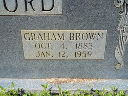 Graham Brown Alford