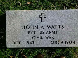 John A. Watts
