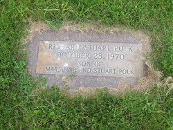 Richard Stuart Polk