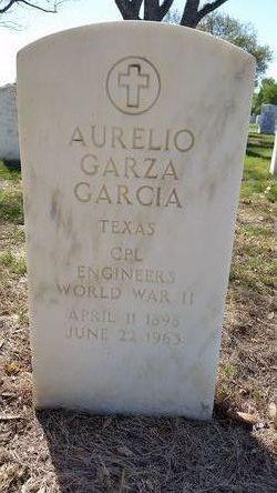 Aurelio Garza Garcia