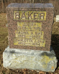 Charlotte J. Baker