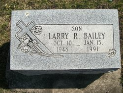 Larry R. Bailey