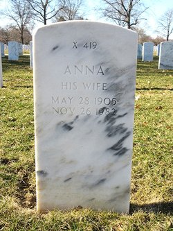 Anna <I>Gordon</I> Wieland