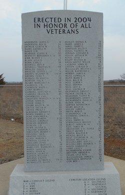 Ninnekah Cemetery