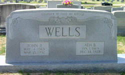 John James Wells