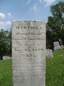 Martha L. Hicks