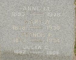 Francis P. Gillen