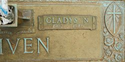 Gladys N Given