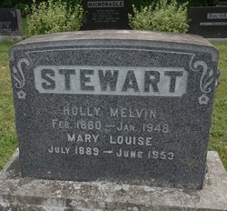 Mary Louise <I>Murray</I> Stewart