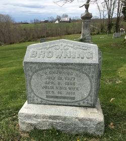 Julia A <I>Reed</I> Browning
