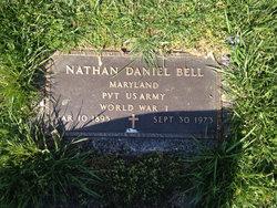 Nathan Daniel Bell