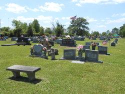 Start Cemetery