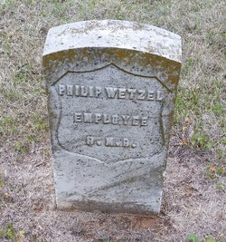 Philip Wetzel